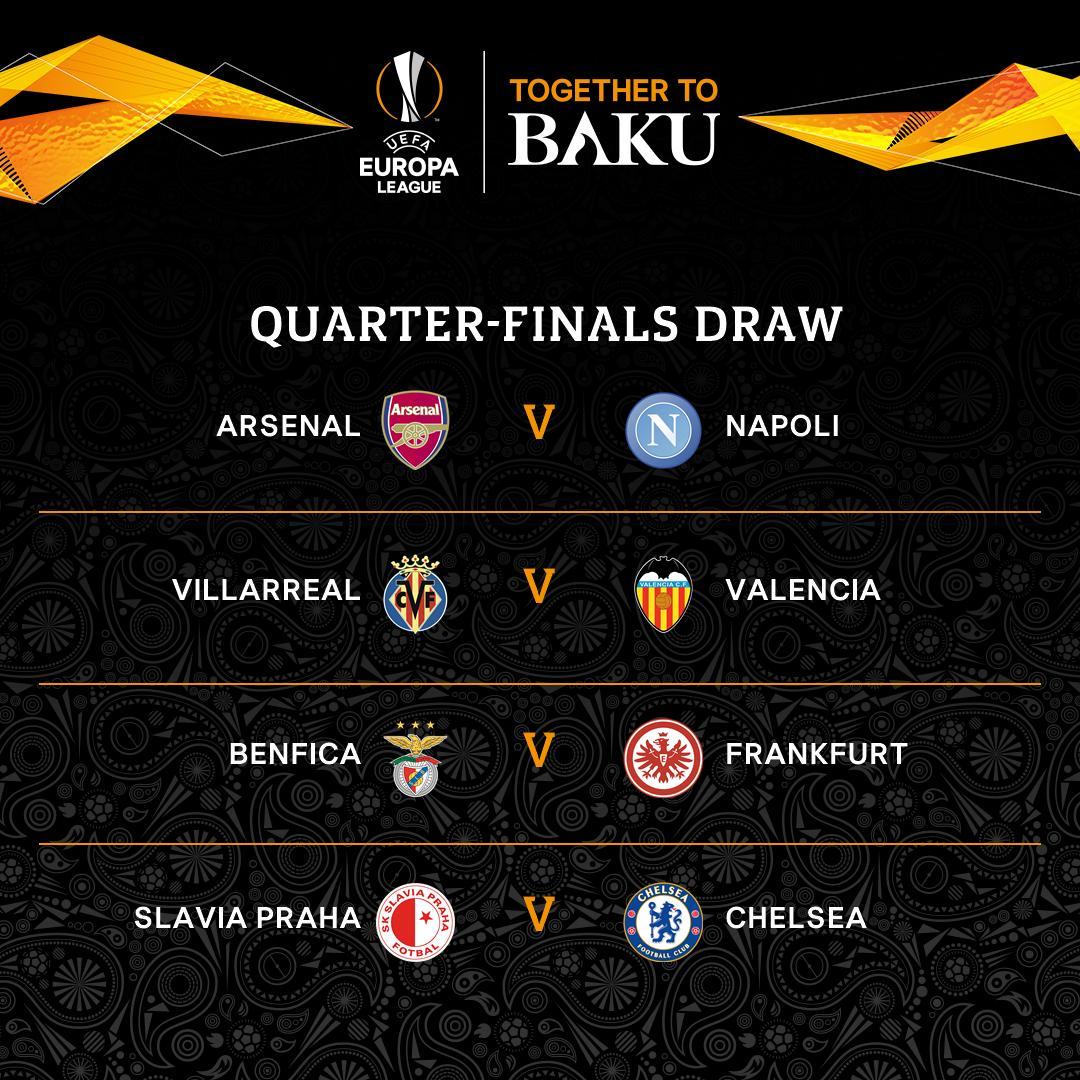 Confira os duelos das quartas de final da Liga Europa