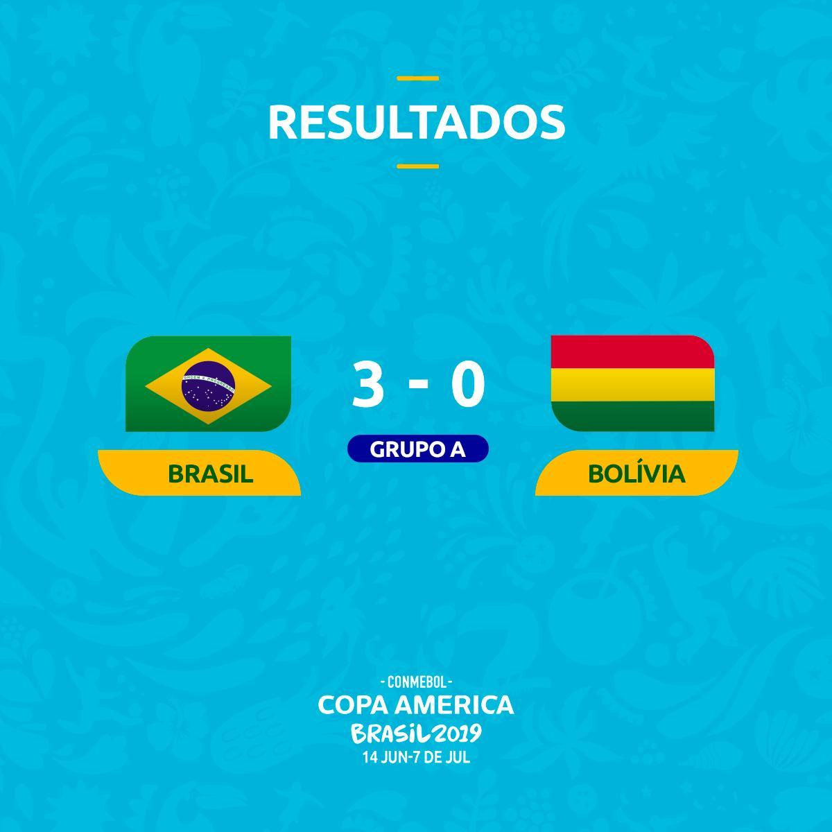 Brasil vence Bolívia em estreia pela Copa América