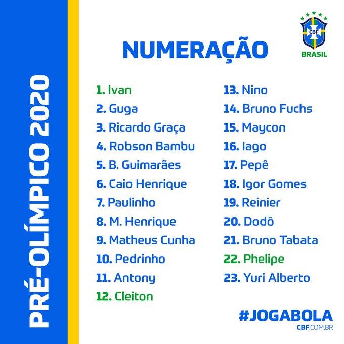 Confira a numeração do Brasil para o Torneio Pré-Olímpico