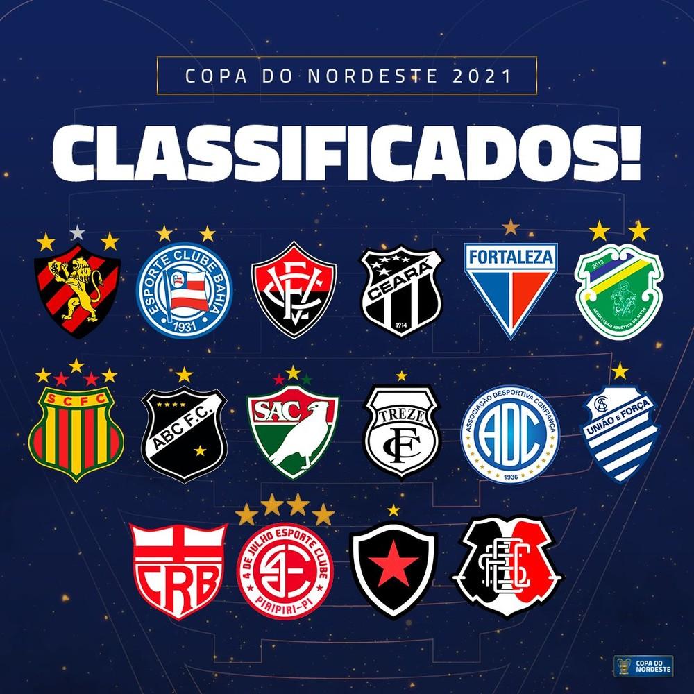 Confira as 16 equipes classificadas para a fase de grupos da Copa do Nordeste